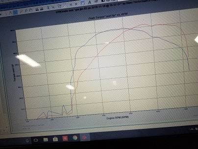 406 Monza engine dyno graph small.jpg